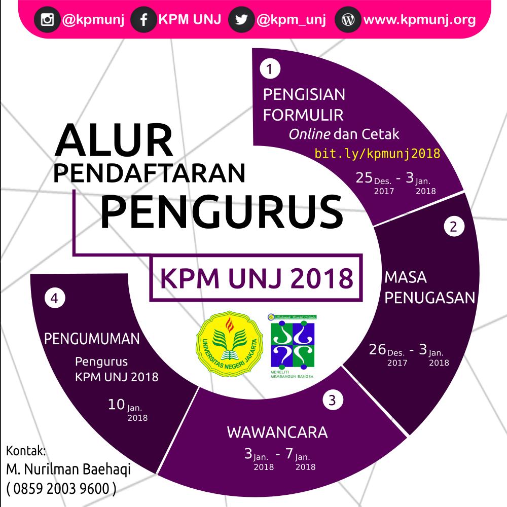 Oprec Pengurus KPM UNJ 2018